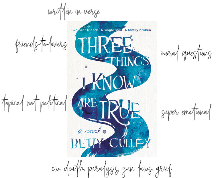 Three Things I Know Are True cover and information: written in verse, moral questions, friends to lovers, cw: gun laws, death, grief, paralysis